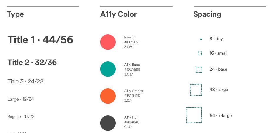 Design guide - AirBnb style guide